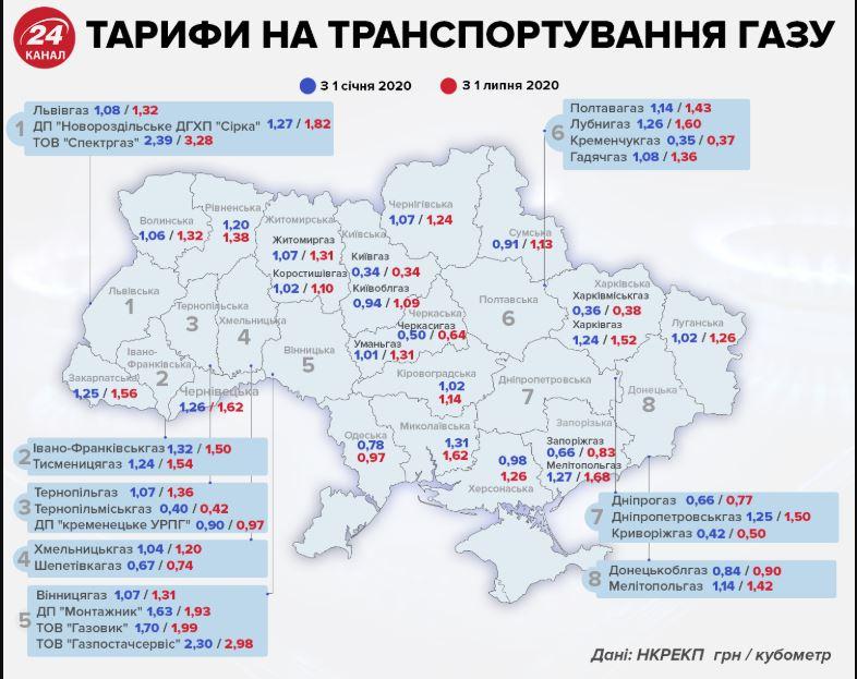 Тарифи на транспортування газу для населення / Інфографіка 24 каналу