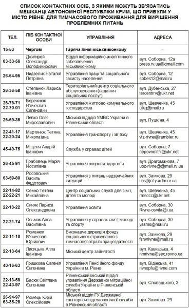 У Рівному діє координаційний центр по допомозі громадянам, які приїхали з Криму та міста Севастополь