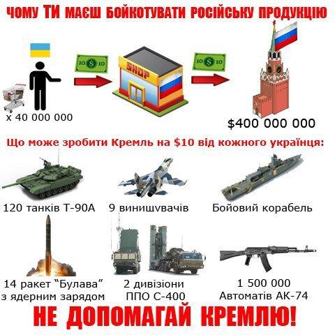"""У Рівному проведуть акцію """"Бойкотуй російське"""""""