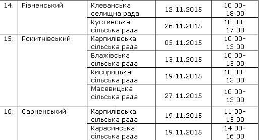 На Рівненщині працюватимуть «Мобільні соціальні офіси» (фото) - фото 1