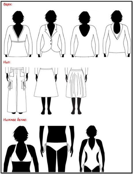 Типи фігур: Як правильно одягатися представницям різних типів? (фото) - фото 4