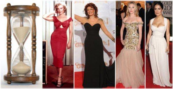Типи фігур: Як правильно одягатися представницям різних типів? (фото) - фото 7