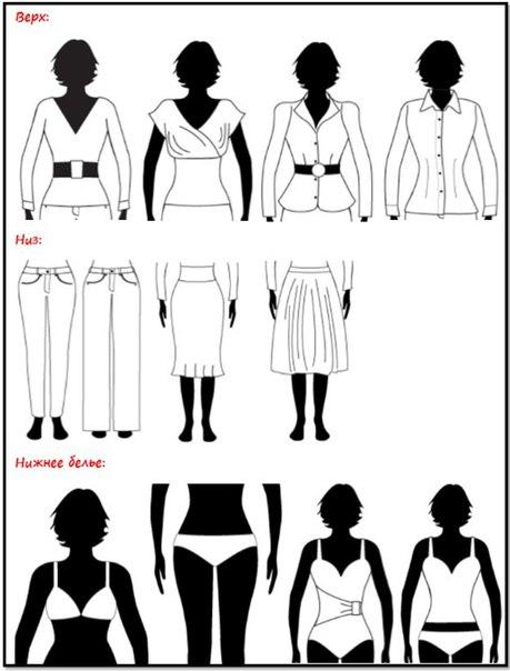 Типи фігур: Як правильно одягатися представницям різних типів? (фото) - фото 8