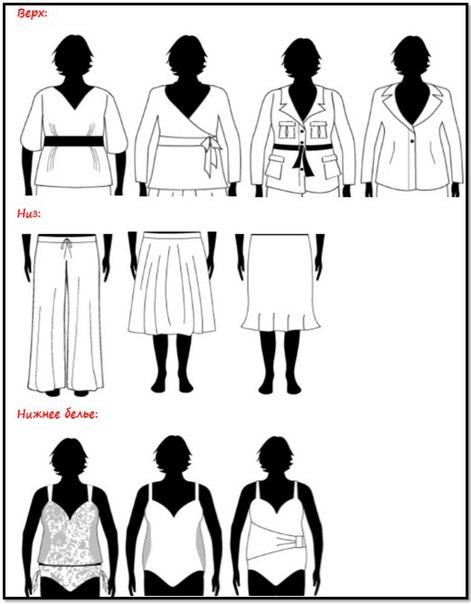 Типи фігур: Як правильно одягатися представницям різних типів? (фото) - фото 10